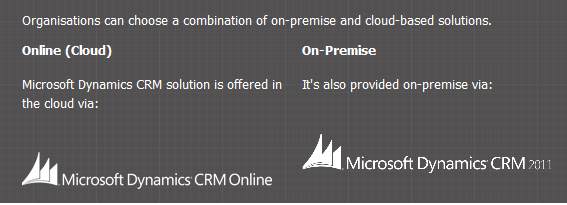 MS_CRM_Choice_Online_On_Premises