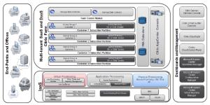 Citrix Reference Architecture