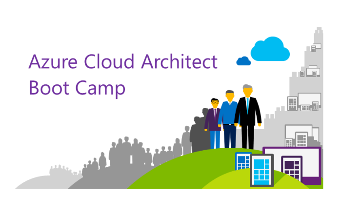 AzureArchitectBootCamp